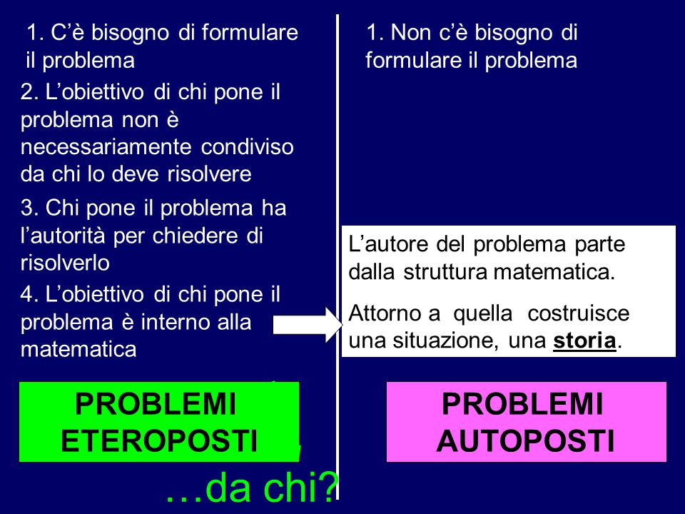 PROBLEMI AUTOPOSTI PROBLEMI ETEROPOSTI 1.Non c'è bisogno di formulare il problema 1.