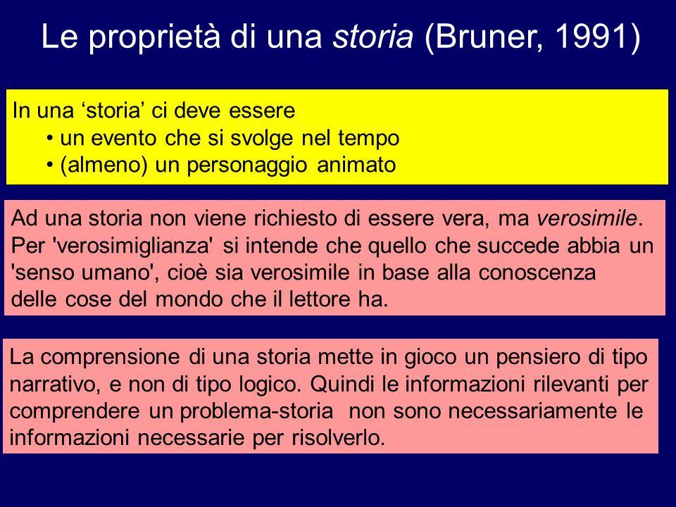 Le proprietà di una storia (Bruner, 1991) In una 'storia' ci deve essere un evento che si svolge nel tempo (almeno) un personaggio animato Ad una storia non viene richiesto di essere vera, ma verosimile.