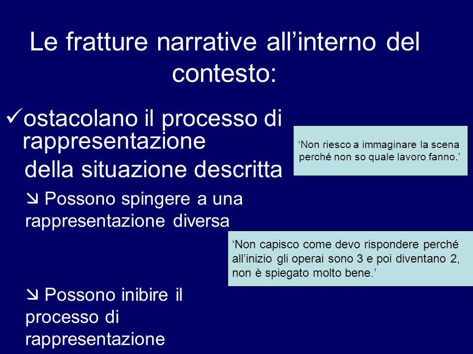 Le fratture narrative all'interno del contesto: ostacolano il processo di rappresentazione della situazione descritta  Possono spingere a una rappres