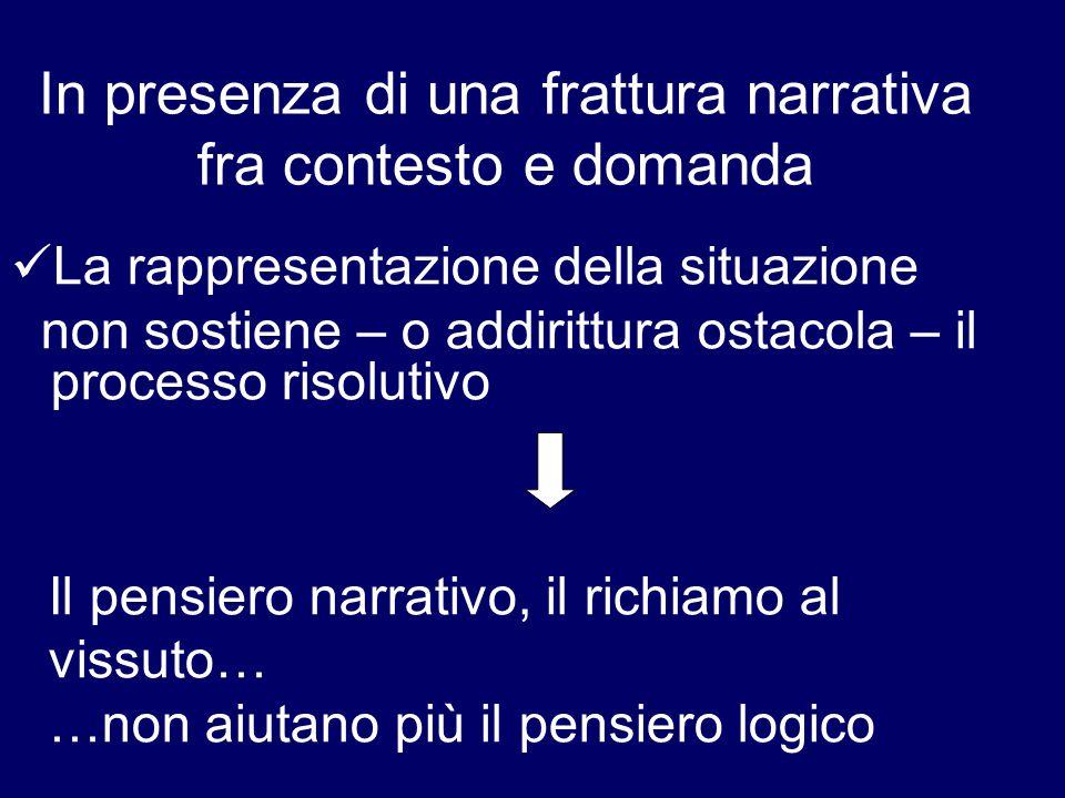 In presenza di una frattura narrativa fra contesto e domanda La rappresentazione della situazione non sostiene – o addirittura ostacola – il processo
