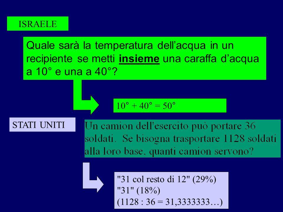 ISRAELE 10° + 40° = 50° Quale sarà la temperatura dell'acqua in un recipiente se metti insieme una caraffa d'acqua a 10° e una a 40°? STATI UNITI