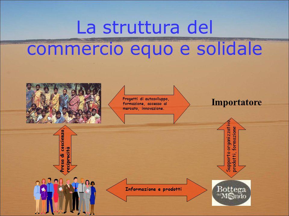 La struttura del commercio equo e solidale Informazione e prodotti Progetti di autosviluppo, formazione, accesso al mercato, innovazione. Supporto org
