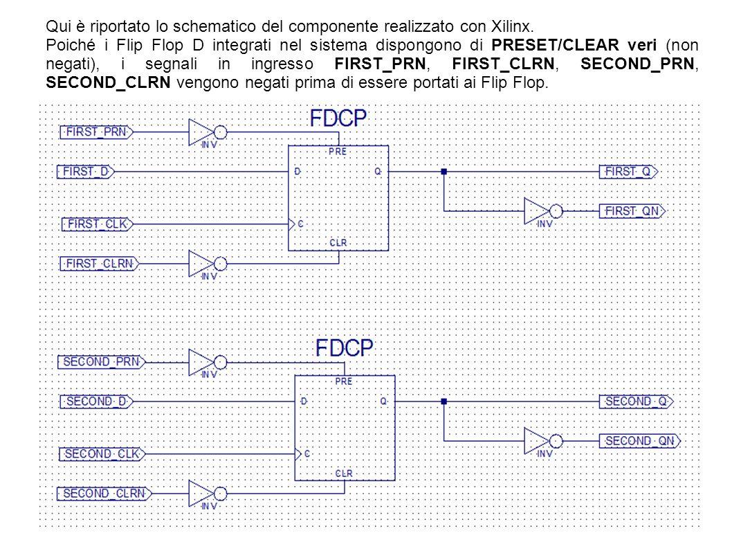 Qui è riportato lo schematico del componente realizzato con Xilinx.