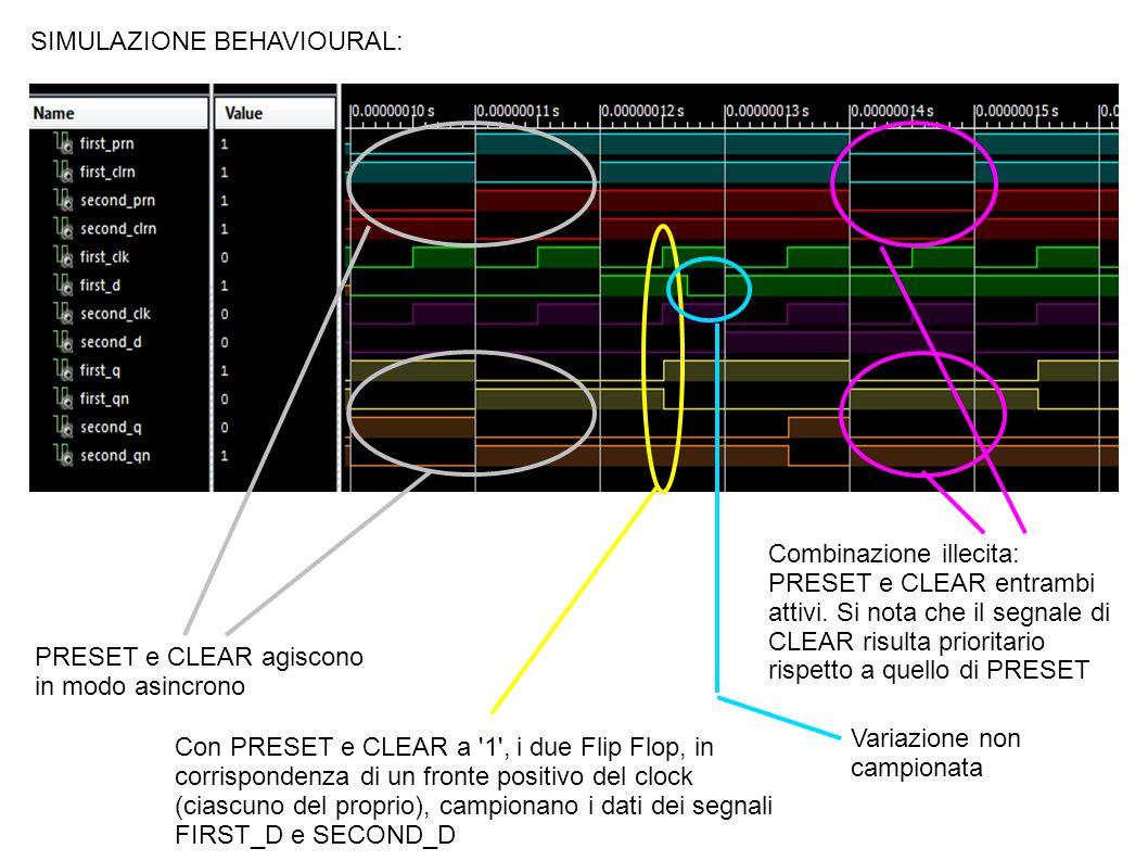 SIMULAZIONE BEHAVIOURAL: PRESET e CLEAR agiscono in modo asincrono Con PRESET e CLEAR a 1 , i due Flip Flop, in corrispondenza di un fronte positivo del clock (ciascuno del proprio), campionano i dati dei segnali FIRST_D e SECOND_D Combinazione illecita: PRESET e CLEAR entrambi attivi.