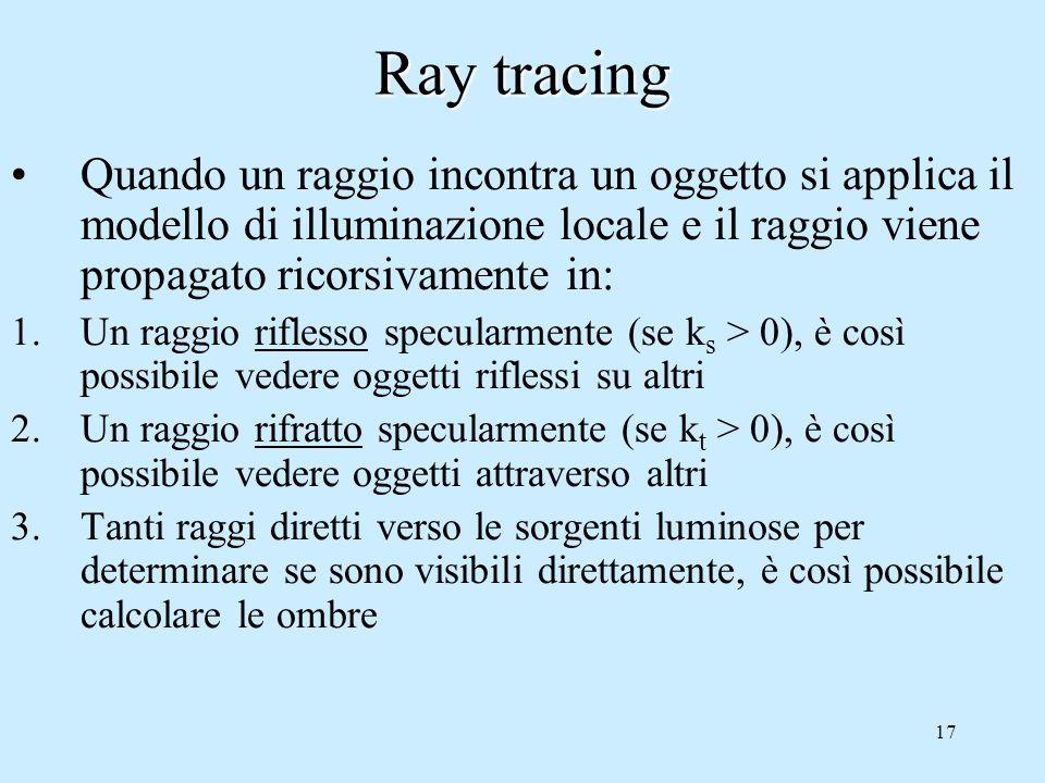 16 Raggi R2R2 R1R1 R3R3 L2L2 L1L1 L3L3 N1N1 N2N2 N3N3 T1T1 T3T3 Eye L1L1 T3T3 R3R3 L3L3 L2L2 T1T1 R1R1 R2R2 Cutler and Durand N i normale alla superficie R i raggio riflesso L i raggio ombra T i raggio trasmesso (rifratto)