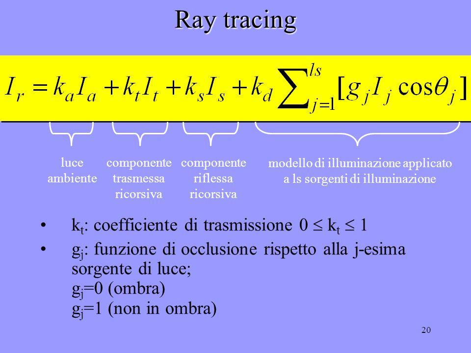 19 Ray tracing Il processo ricorsivo termina: 1.Se un raggio non colpisce nulla 2.Dopo un certo numero massimo prestabilito di riflessioni/rifrazioni Limite del modello: non viene calcolata la luce che proviene per riflessione/trasmissione diffusa da altri oggetti e questa componente viene approssimata con un termine costante di luce ambientale