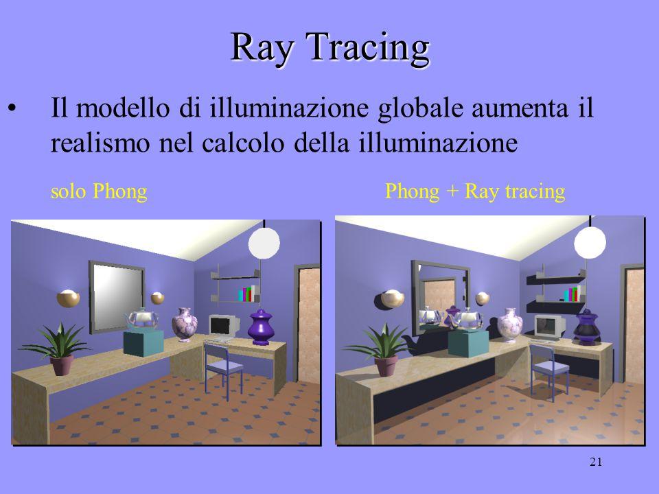 20 Ray tracing k t : coefficiente di trasmissione 0  k t  1 g j : funzione di occlusione rispetto alla j-esima sorgente di luce; g j =0 (ombra) g j =1 (non in ombra) luce ambiente componente trasmessa ricorsiva componente riflessa ricorsiva modello di illuminazione applicato a ls sorgenti di illuminazione