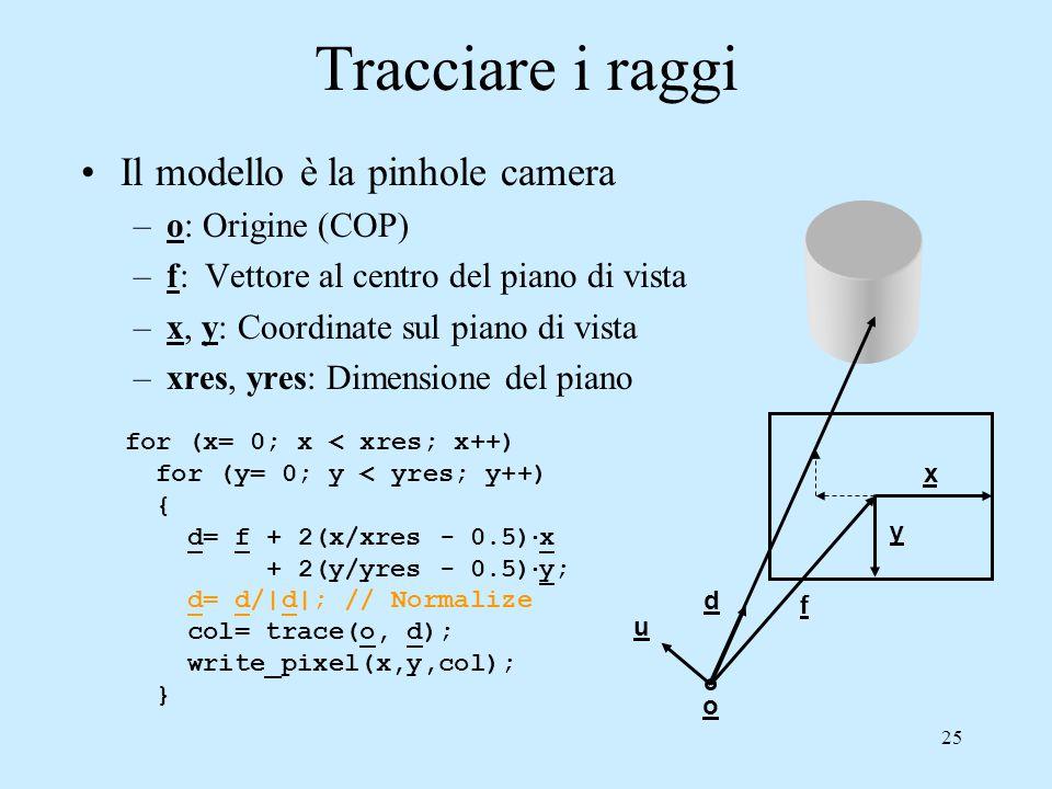 24 Implementazione L'aspetto fondamentale dell'algoritmo è il calcolo dell'intersezione raggio-superficie, cioè quanto è efficiente il calcolo dell'intersezione tra un segmento 3D e una primitiva di modellazione La maggior parte del tempo di esecuzione di un ray tracer è nel calcolo delle intersezioni raggio- oggetti
