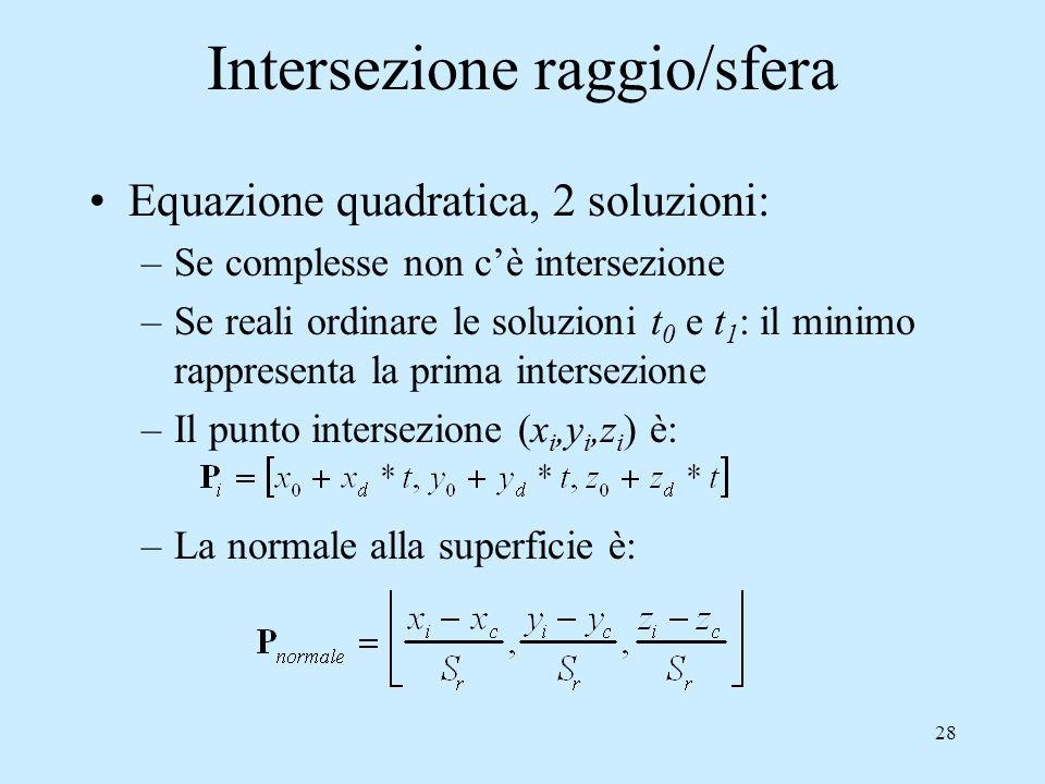 27 Intersezione raggio/sfera Equazione sfera: Sostituire equazione raggio in equazione sfera e si risolve l'eq.