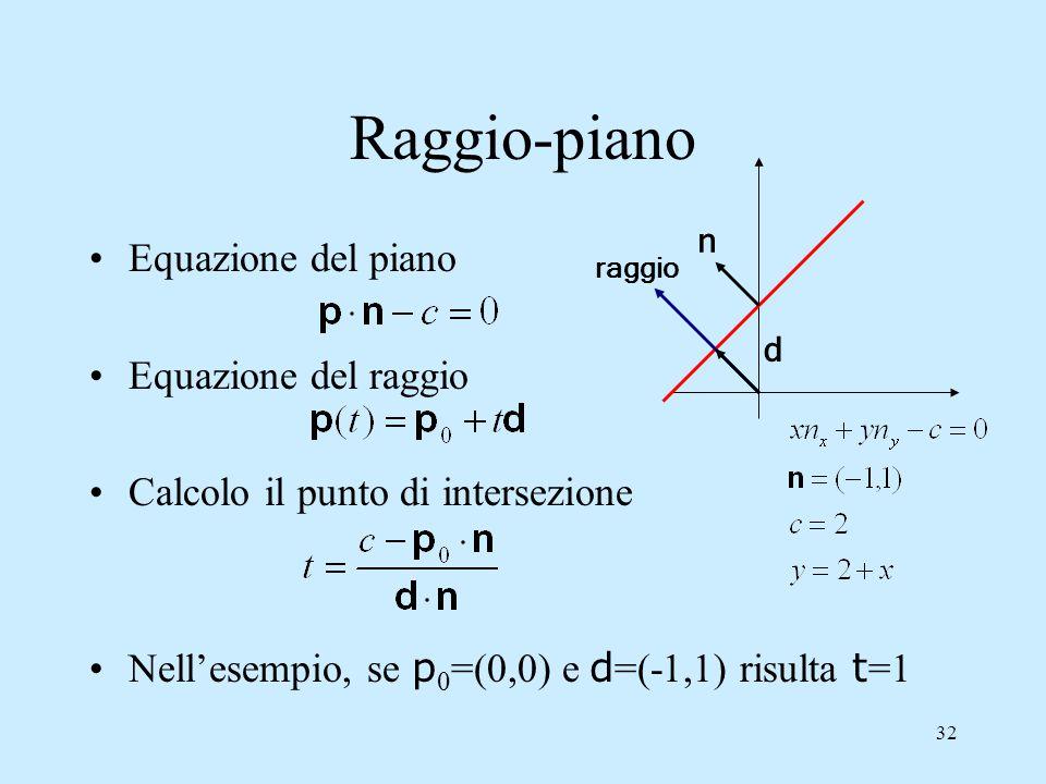 31 Intersezione raggio/sfera: soluzione geometrica –Se la distanza retta-centro è minore del raggio della sfera calcola intersezione –Numero operazioni totale: 16+ o - 13* 1 sqrt 3=