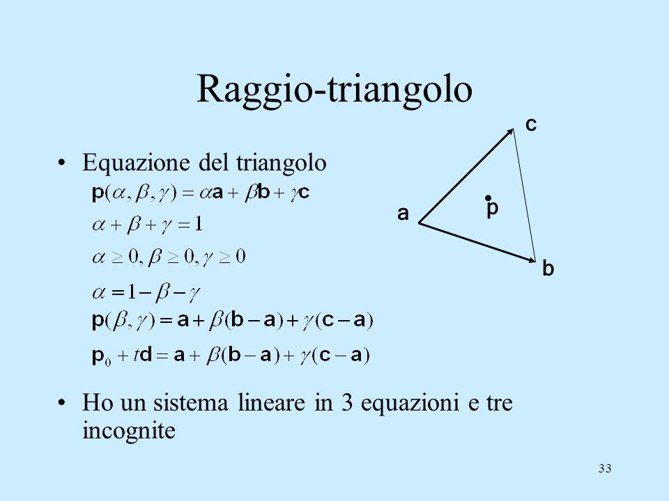 32 Raggio-piano Equazione del piano Equazione del raggio Calcolo il punto di intersezione Nell'esempio, se p 0 =(0,0) e d =(-1,1) risulta t =1 n raggio d