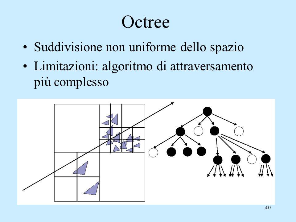 39 Griglia uniforme Viene fatto il test sulle primitive che sono all'interno dei voxel attraversati dal raggio Limitazioni: risoluzione costante, non si adatta alla scena