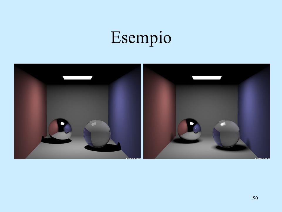 49 Ombra Svantaggi: –Aumento la complessità –Ho ancora delle ombre nette nella penombra Soluzione: considero un insieme infinito di sorgenti che scelgo in modo casuale I(i,j) I(p) uv