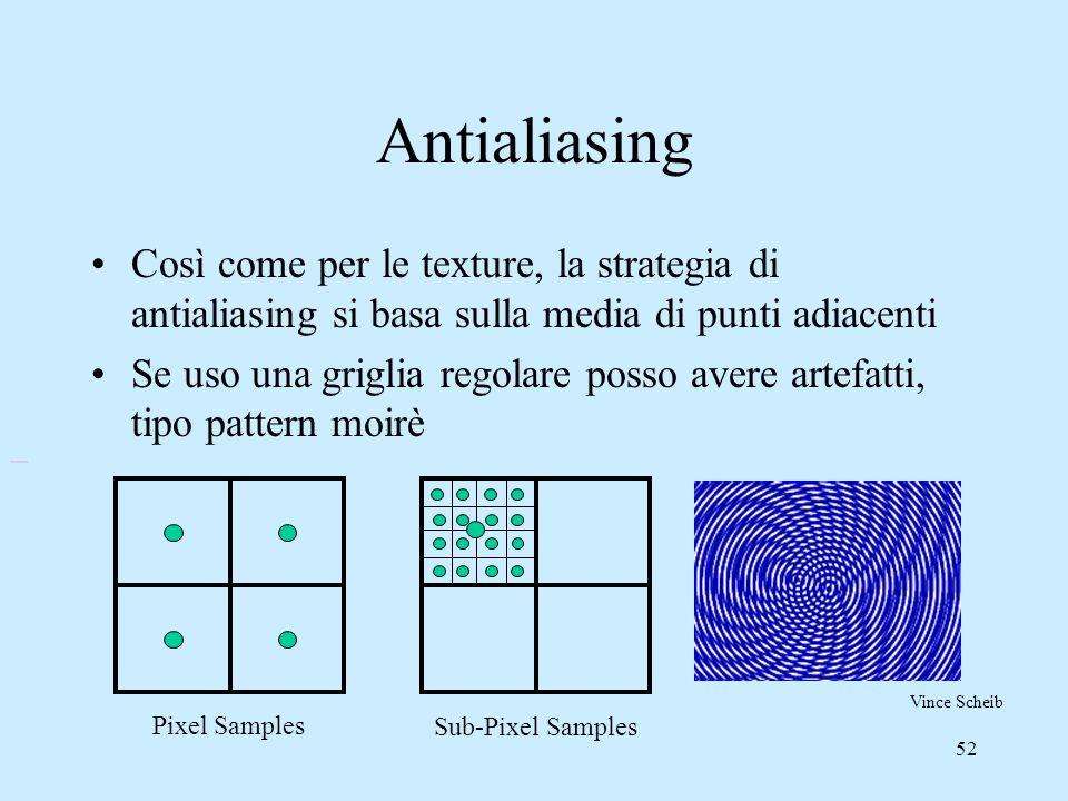 51 Aliasing Aliasing-> non ho abbastanza campioni Se considero un solo raggio per pixel ho delle seghettature (jaggies) per effetto della discretizzazione Andrew Zaferakis