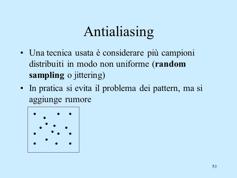 52 Antialiasing Così come per le texture, la strategia di antialiasing si basa sulla media di punti adiacenti Se uso una griglia regolare posso avere artefatti, tipo pattern moirè Pixel Samples Sub-Pixel Samples Vince Scheib