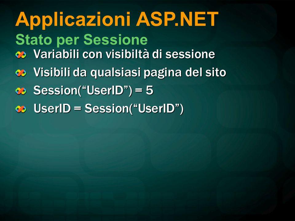 Variabili con visibiltà di sessione Visibili da qualsiasi pagina del sito Session( UserID ) = 5 UserID = Session( UserID ) Applicazioni ASP.NET Stato per Sessione