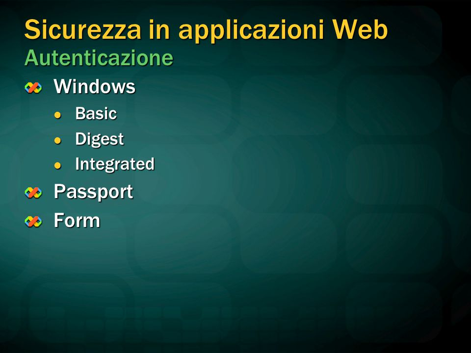 Sicurezza in applicazioni Web Autenticazione Windows Basic Basic Digest Digest Integrated IntegratedPassportForm