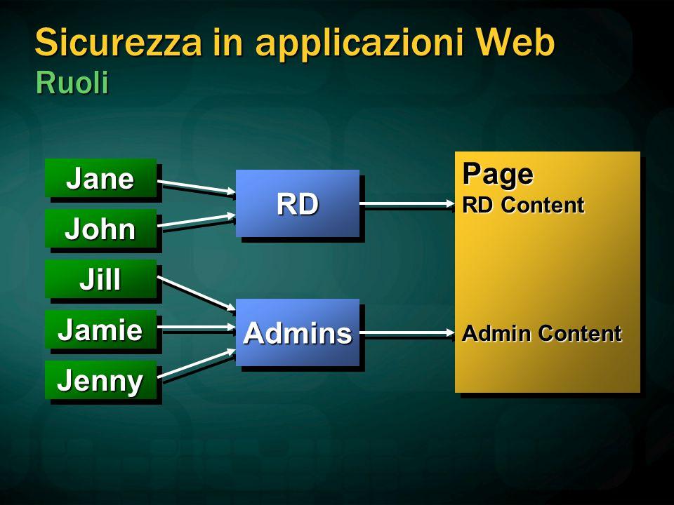 Sicurezza in applicazioni Web Ruoli JaneJane JillJill JohnJohn JennyJenny JamieJamie RDRD AdminsAdmins Page RD Content Page Admin Content