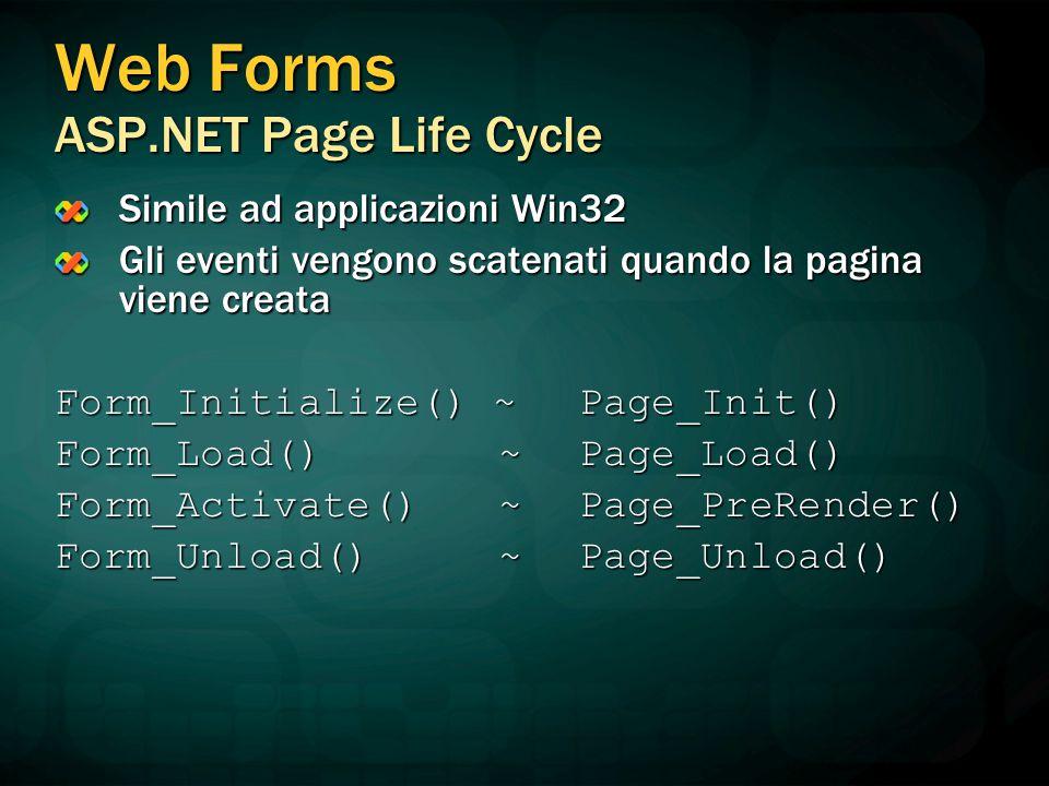 Web Forms ASP.NET Page Life Cycle Simile ad applicazioni Win32 Gli eventi vengono scatenati quando la pagina viene creata Form_Initialize() ~ Page_Init() Form_Load() ~Page_Load() Form_Activate() ~Page_PreRender() Form_Unload() ~ Page_Unload()