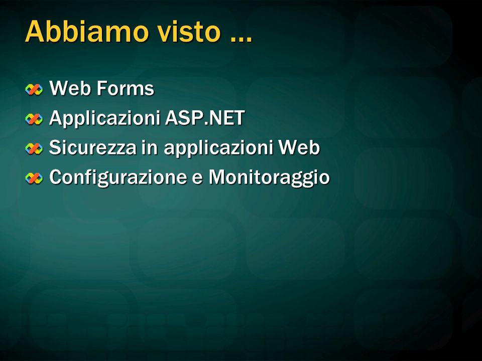 Abbiamo visto … Web Forms Applicazioni ASP.NET Sicurezza in applicazioni Web Configurazione e Monitoraggio