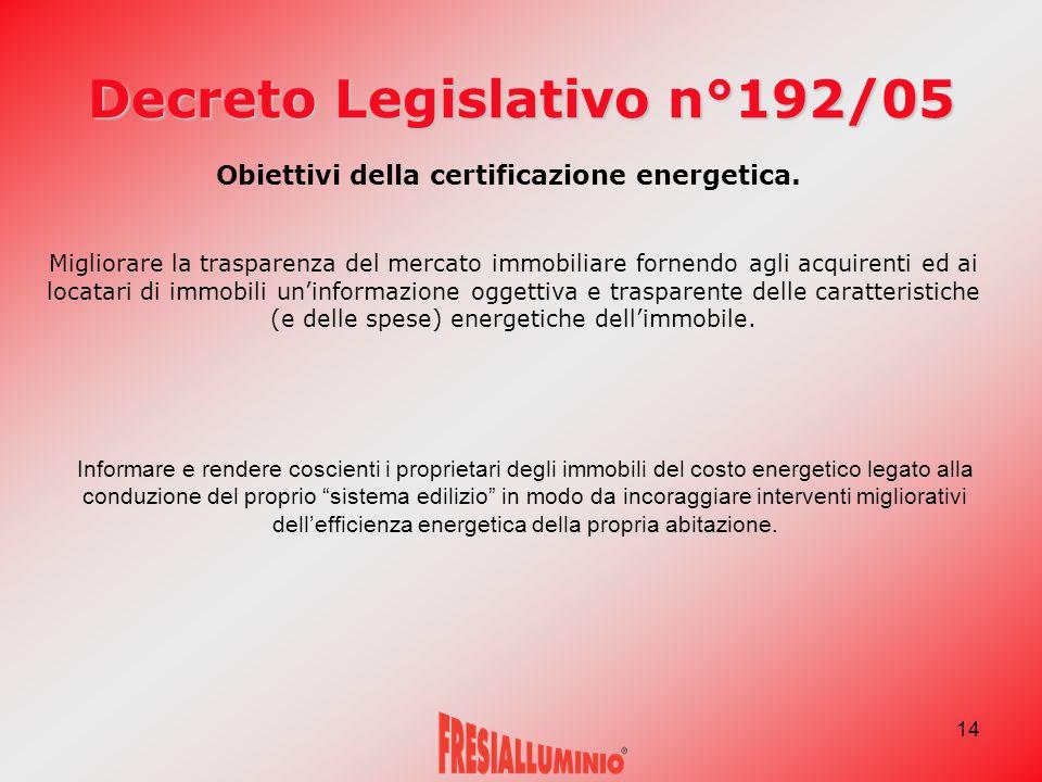 14 Decreto Legislativo n°192/05 Obiettivi della certificazione energetica. Migliorare la trasparenza del mercato immobiliare fornendo agli acquirenti