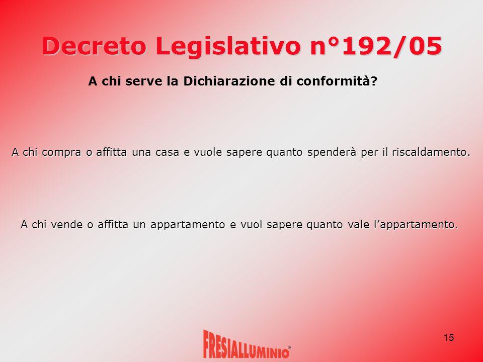 15 Decreto Legislativo n°192/05 A chi serve la Dichiarazione di conformità? A chi compra o affitta una casa e vuole sapere quanto spenderà per il risc