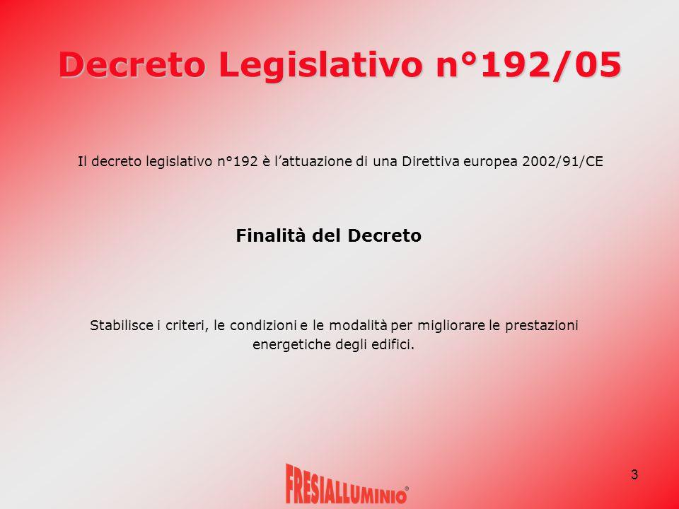 3 Decreto Legislativo n°192/05 Il decreto legislativo n°192 è l'attuazione di una Direttiva europea 2002/91/CE Finalità del Decreto Stabilisce i criteri, le condizioni e le modalità per migliorare le prestazioni energetiche degli edifici.