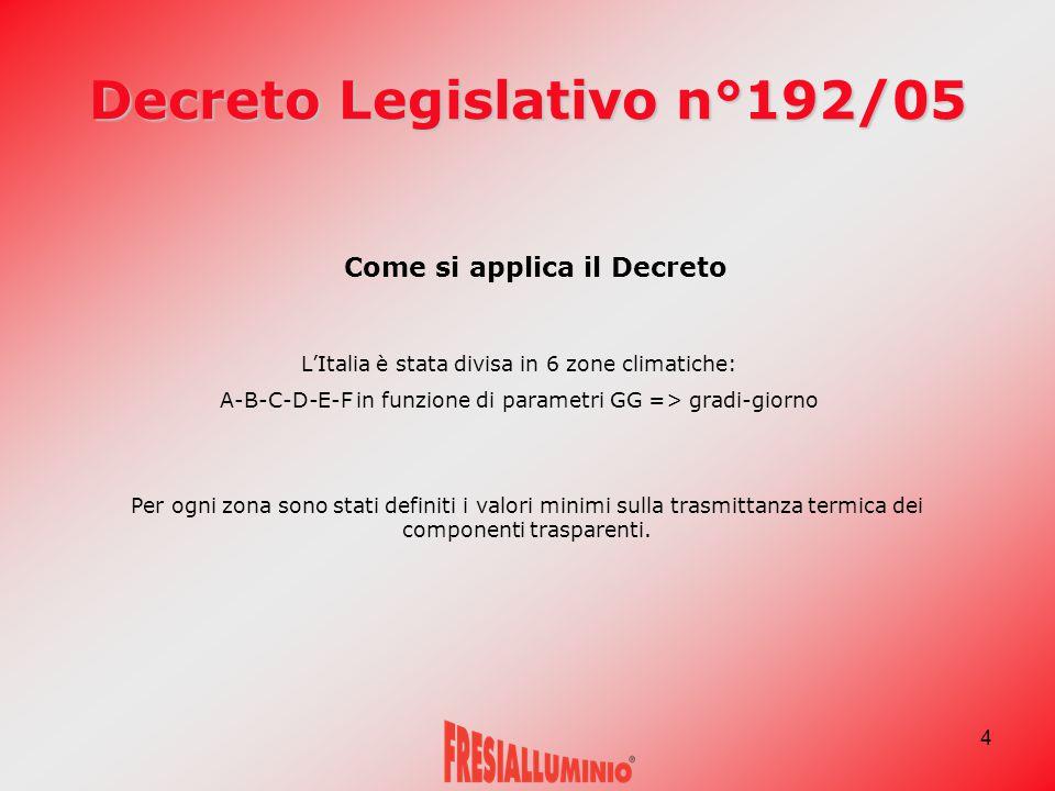 4 Decreto Legislativo n°192/05 Come si applica il Decreto L'Italia è stata divisa in 6 zone climatiche: A-B-C-D-E-F in funzione di parametri GG => gradi-giorno Per ogni zona sono stati definiti i valori minimi sulla trasmittanza termica dei componenti trasparenti.