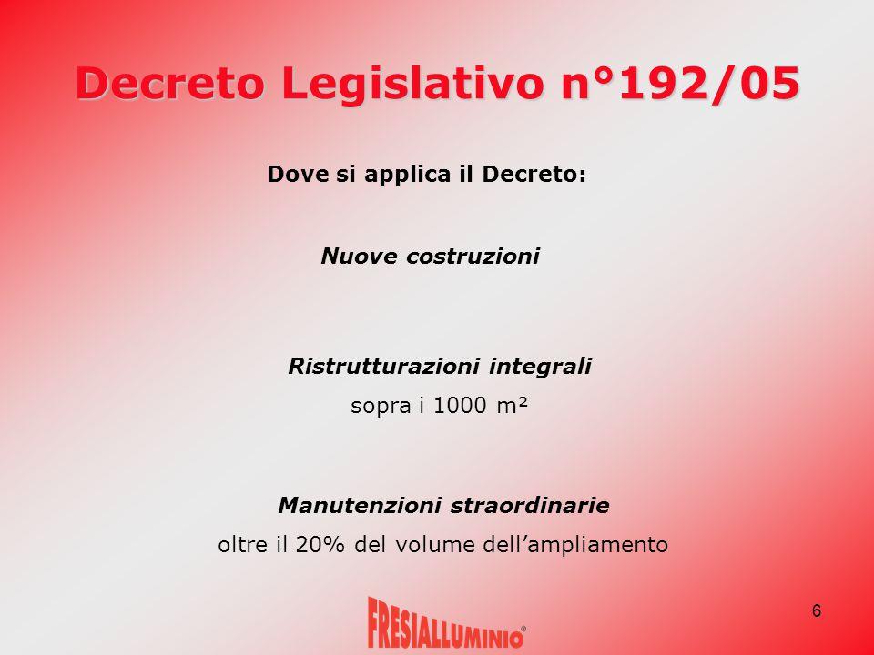 6 Decreto Legislativo n°192/05 Dove si applica il Decreto: Nuove costruzioni Ristrutturazioni integrali sopra i 1000 m² Manutenzioni straordinarie olt