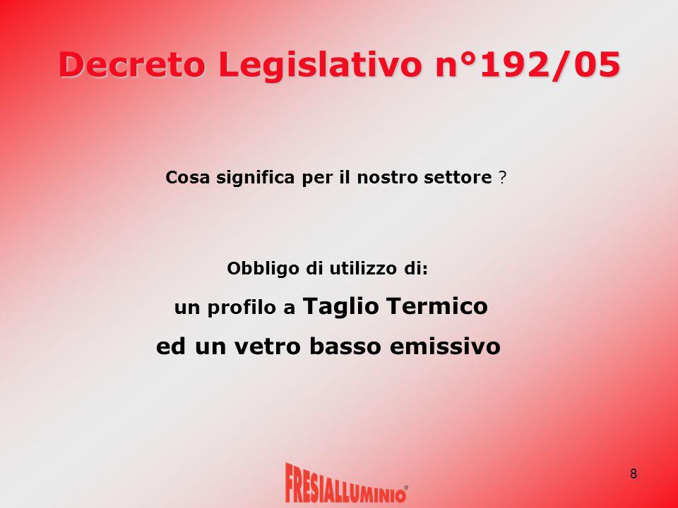 8 Decreto Legislativo n°192/05 Cosa significa per il nostro settore ? Obbligo di utilizzo di: un profilo a Taglio Termico ed un vetro basso emissivo