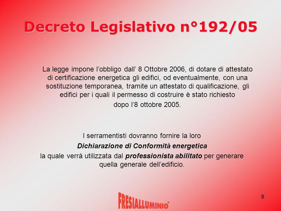 9 Decreto Legislativo n°192/05 I serramentisti dovranno fornire la loro Dichiarazione di Conformità energetica la quale verrà utilizzata dal professio