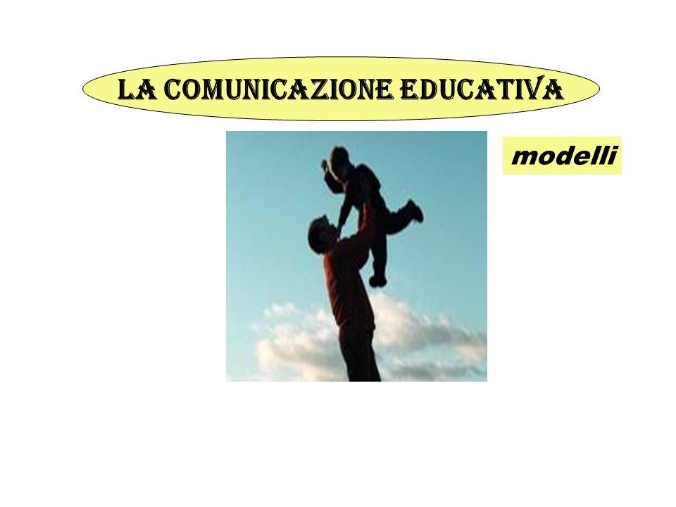 La comunicazione educativa modelli