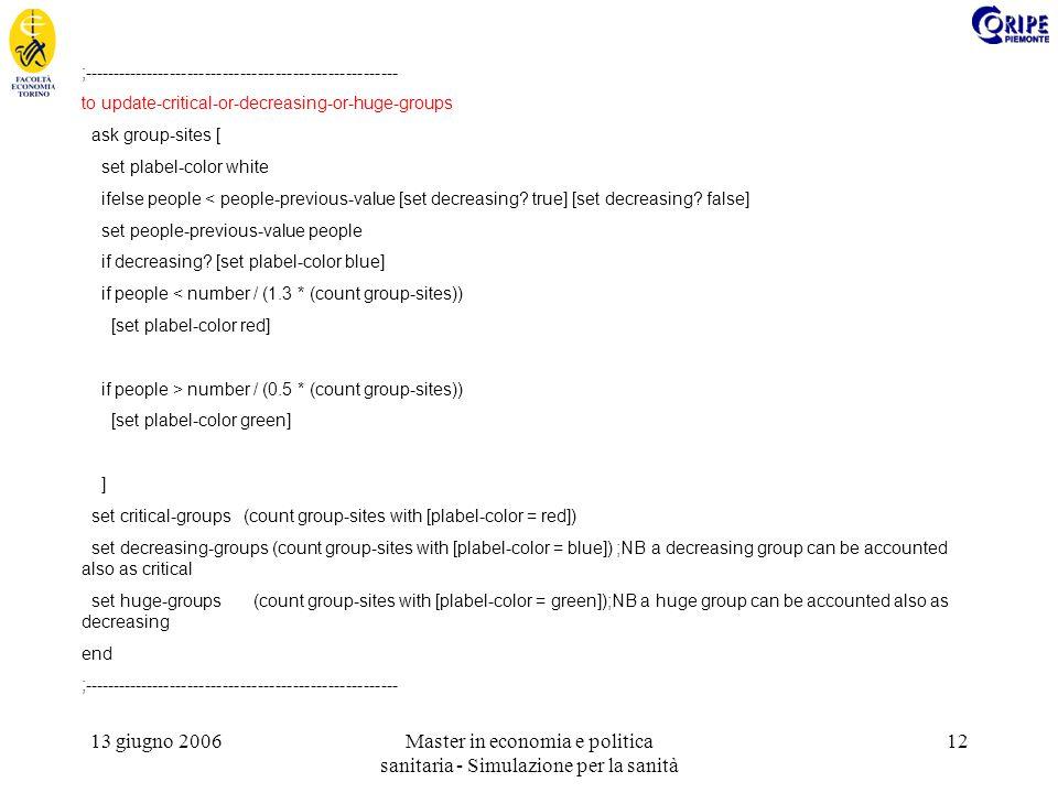 13 giugno 2006Master in economia e politica sanitaria - Simulazione per la sanità 12 ;------------------------------------------------------ to update-critical-or-decreasing-or-huge-groups ask group-sites [ set plabel-color white ifelse people < people-previous-value [set decreasing.