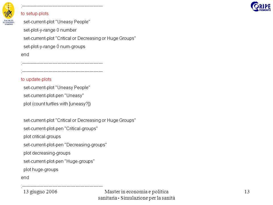 13 giugno 2006Master in economia e politica sanitaria - Simulazione per la sanità 13 ;------------------------------------------------------ to setup-plots set-current-plot Uneasy People set-plot-y-range 0 number set-current-plot Critical or Decreasing or Huge Groups set-plot-y-range 0 num-groups end ;------------------------------------------------------ to update-plots set-current-plot Uneasy People set-current-plot-pen Uneasy plot (count turtles with [uneasy ]) set-current-plot Critical or Decreasing or Huge Groups set-current-plot-pen Critical-groups plot critical-groups set-current-plot-pen Decreasing-groups plot decreasing-groups set-current-plot-pen Huge-groups plot huge-groups end ;------------------------------------------------------
