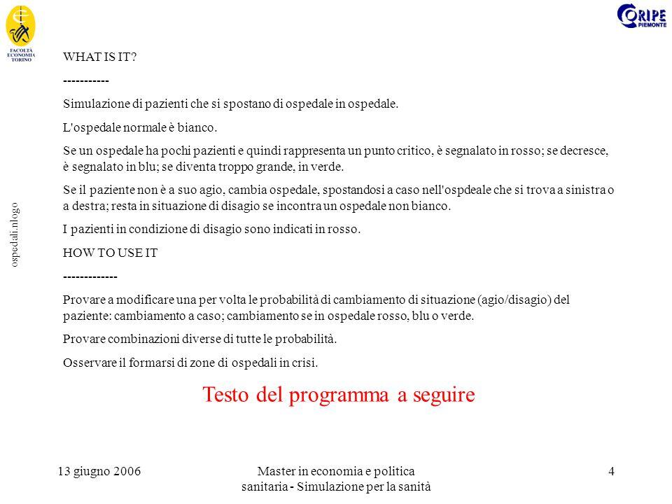 13 giugno 2006Master in economia e politica sanitaria - Simulazione per la sanità 4 ospedali.nlogo Testo del programma a seguire WHAT IS IT.