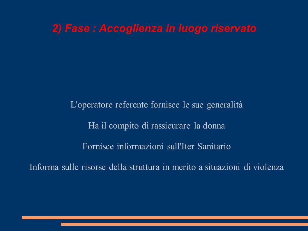 2) Fase : Accoglienza in luogo riservato L operatore referente fornisce le sue generalità Ha il compito di rassicurare la donna Fornisce informazioni sull Iter Sanitario Informa sulle risorse della struttura in merito a situazioni di violenza