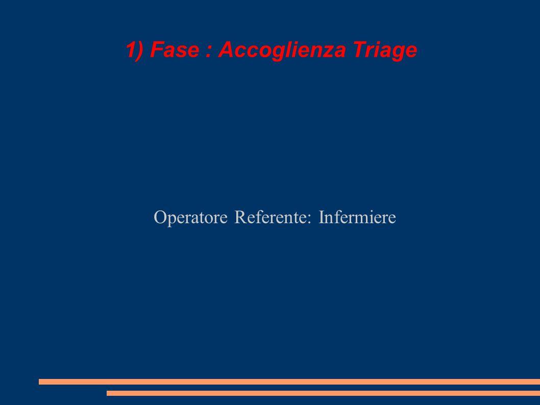 1) Fase : Accoglienza Triage Operatore Referente: Infermiere