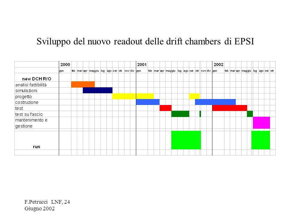 F.Petrucci LNF, 24 Giugno 2002 Costruzione, test e installazione del sistema