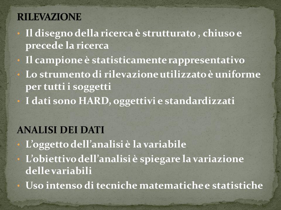 Il disegno della ricerca è strutturato, chiuso e precede la ricerca Il campione è statisticamente rappresentativo Lo strumento di rilevazione utilizzato è uniforme per tutti i soggetti I dati sono HARD, oggettivi e standardizzati ANALISI DEI DATI L'oggetto dell'analisi è la variabile L'obiettivo dell'analisi è spiegare la variazione delle variabili Uso intenso di tecniche matematiche e statistiche