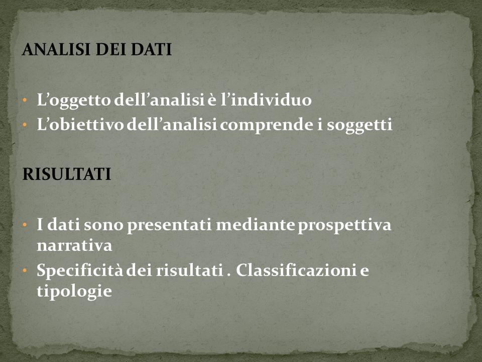 ANALISI DEI DATI L'oggetto dell'analisi è l'individuo L'obiettivo dell'analisi comprende i soggetti RISULTATI I dati sono presentati mediante prospettiva narrativa Specificità dei risultati.