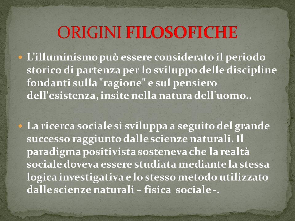 L'illuminismo può essere considerato il periodo storico di partenza per lo sviluppo delle discipline fondanti sulla ragione e sul pensiero dell esistenza, insite nella natura dell uomo..
