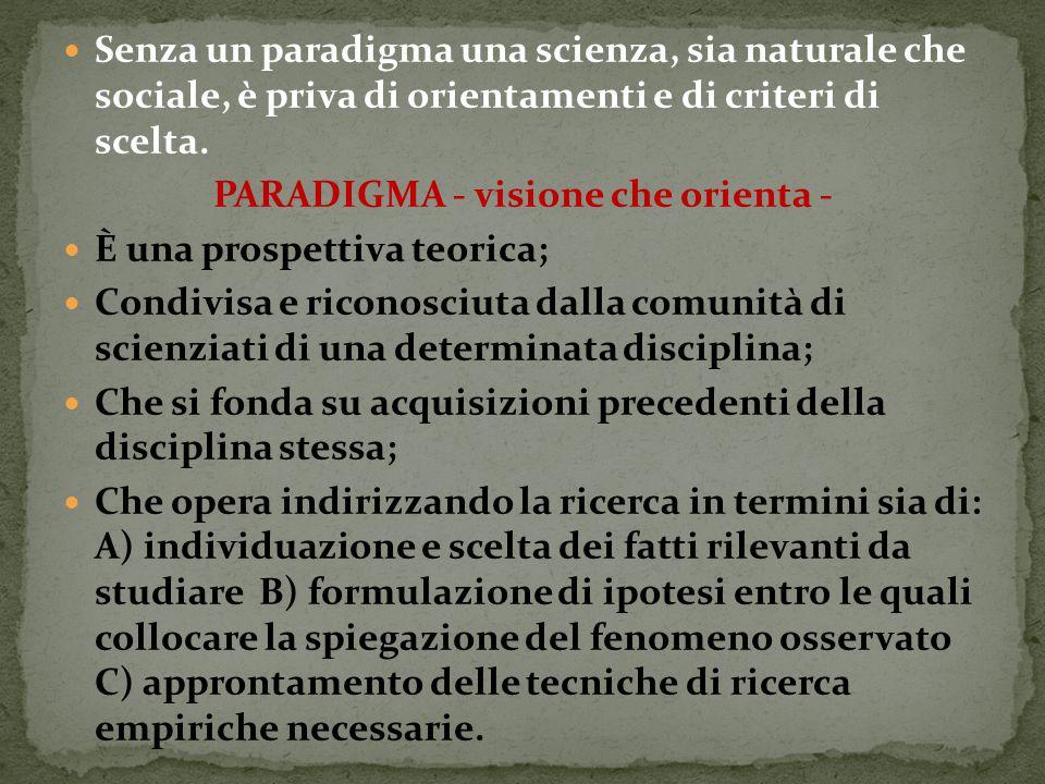 Senza un paradigma una scienza, sia naturale che sociale, è priva di orientamenti e di criteri di scelta.