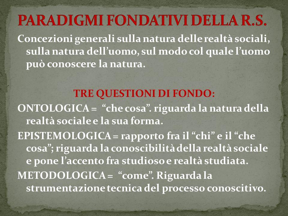 Concezioni generali sulla natura delle realtà sociali, sulla natura dell'uomo, sul modo col quale l'uomo può conoscere la natura.