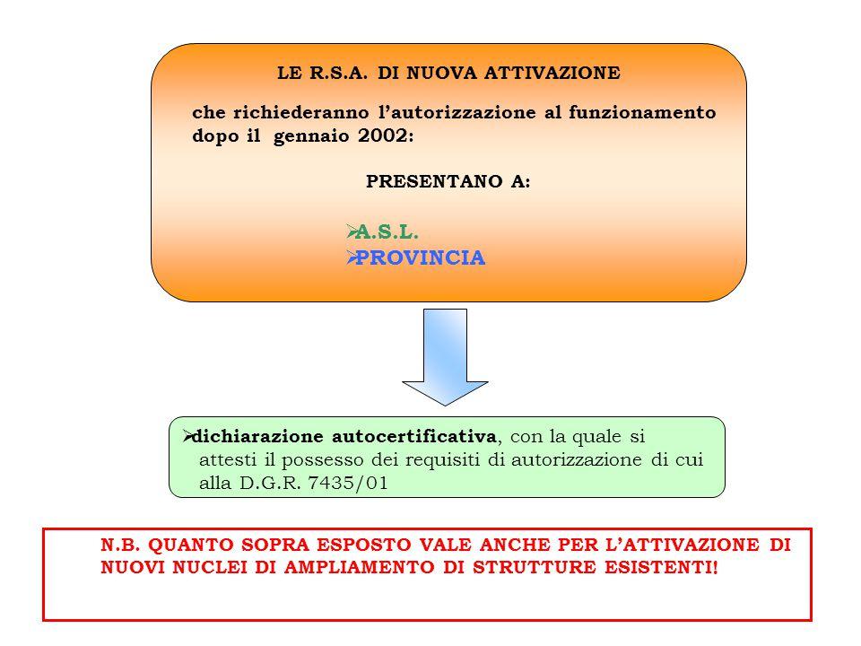 LE R.S.A. DI NUOVA ATTIVAZIONE che richiederanno l'autorizzazione al funzionamento dopo il gennaio 2002: PRESENTANO A:  A.S.L.  PROVINCIA  dichiara