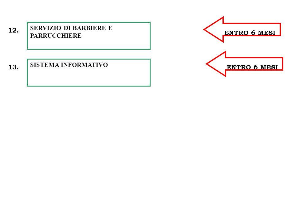 SERVIZIO DI BARBIERE E PARRUCCHIERE 12. ENTRO 6 MESI SISTEMA INFORMATIVO ENTRO 6 MESI 13.