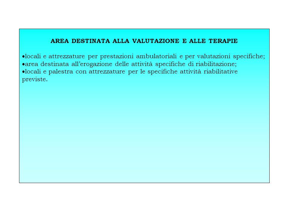 AREA DESTINATA ALLA VALUTAZIONE E ALLE TERAPIE  locali e attrezzature per prestazioni ambulatoriali e per valutazioni specifiche;  area destinata al