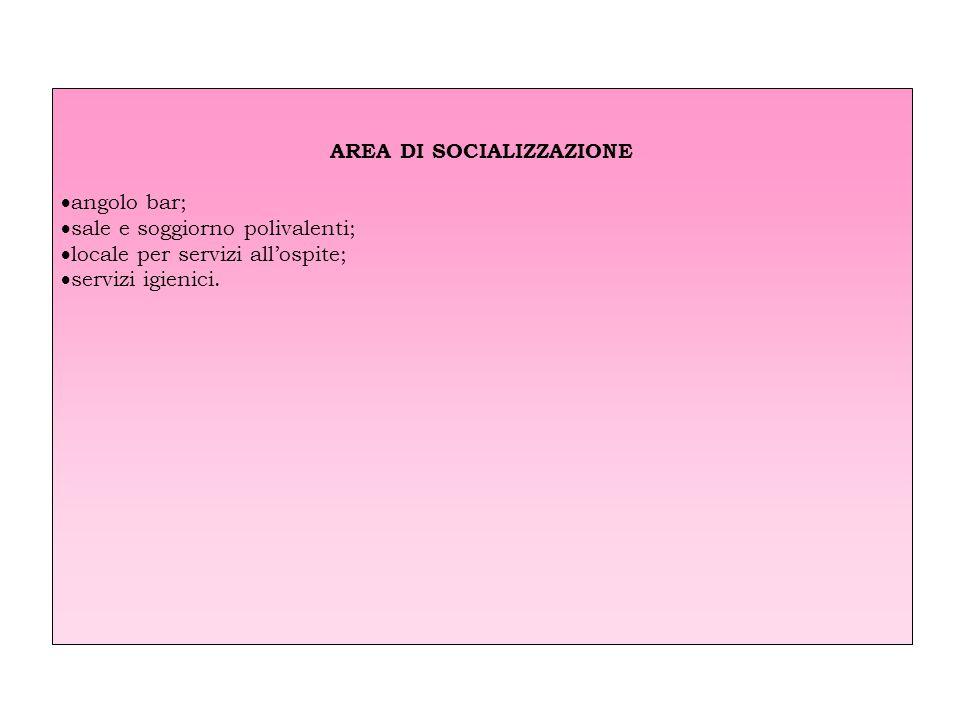 AREA DI SOCIALIZZAZIONE  angolo bar;  sale e soggiorno polivalenti;  locale per servizi all'ospite;  servizi igienici.
