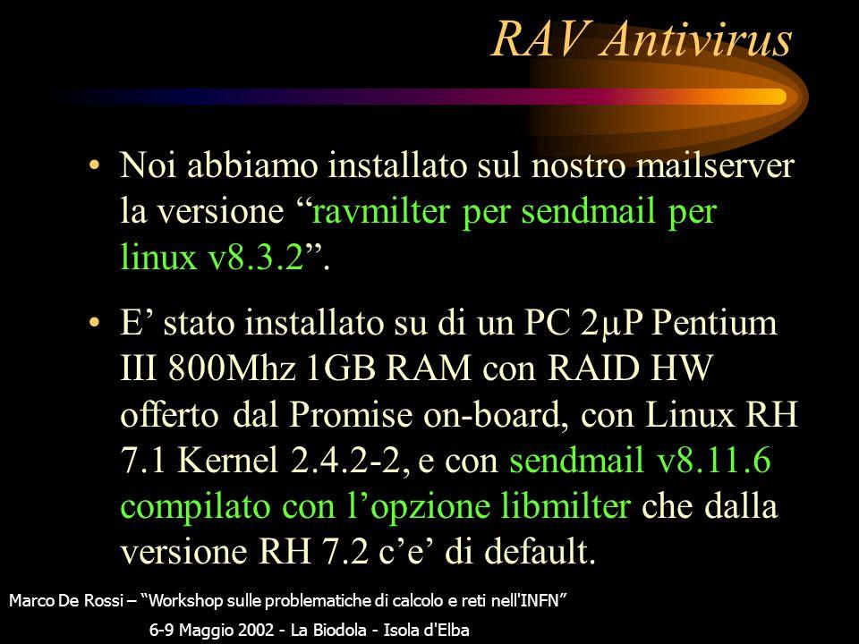 RAV Antivirus E' disponibile per vari MTA (Sendmail, Qmail, Exim, ….) e per vari OS (Linux, FreeBSD, Solaris, Windows, …. NO Compaq ). E' disponibile