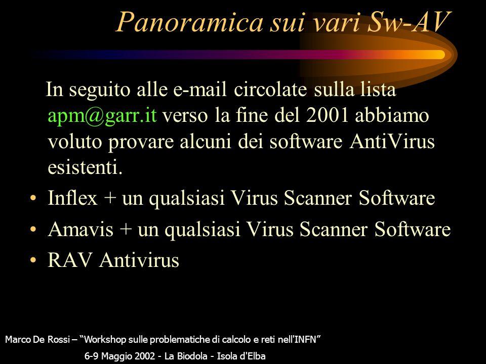 Panoramica sui vari Sw-AV In seguito alle e-mail circolate sulla lista apm@garr.it verso la fine del 2001 abbiamo voluto provare alcuni dei software AntiVirus esistenti.
