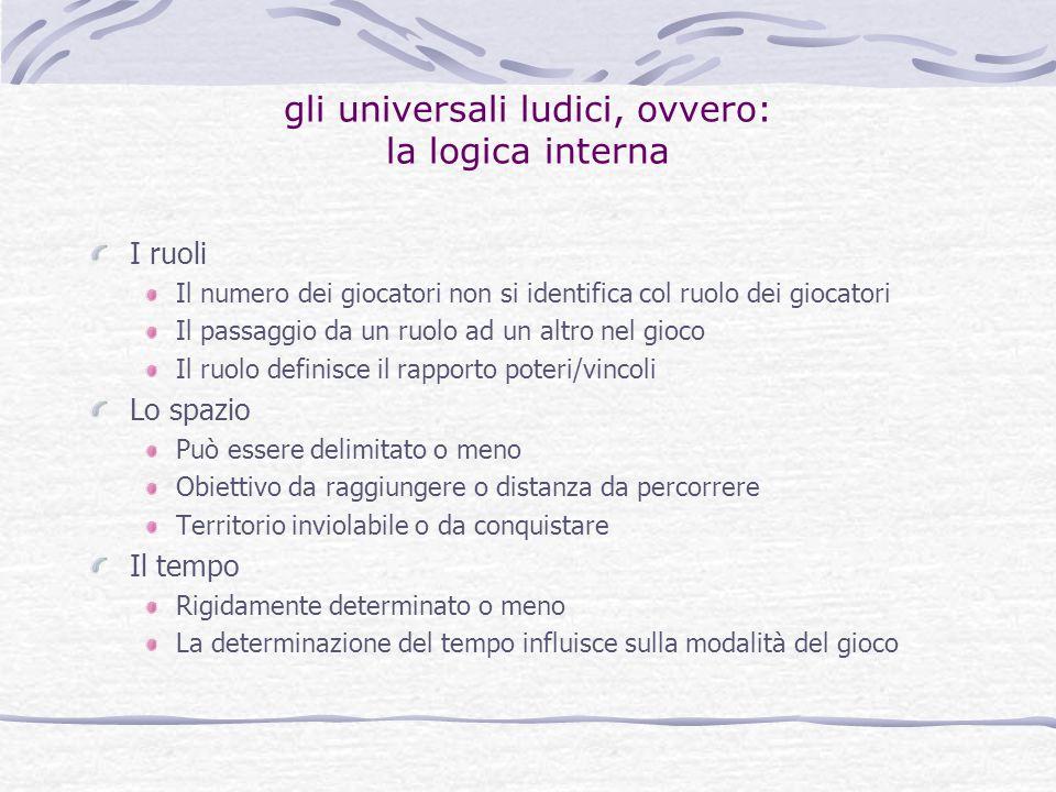 gli universali ludici, ovvero: la logica interna I ruoli Il numero dei giocatori non si identifica col ruolo dei giocatori Il passaggio da un ruolo ad